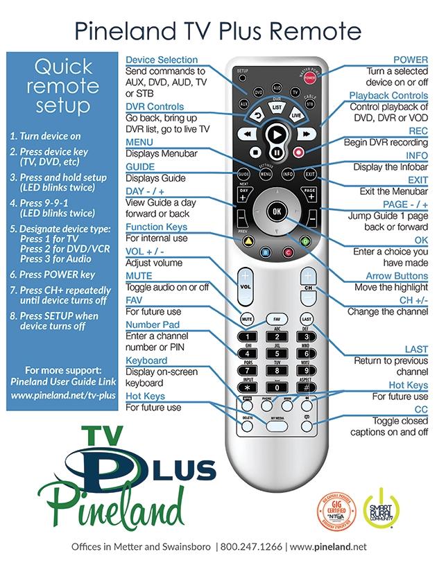 TV Plus – Pineland Telephone Cooperative